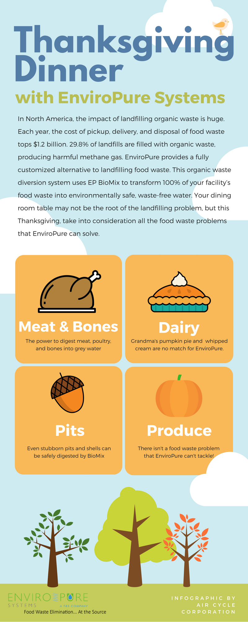 thanksgiving-with-enviropure